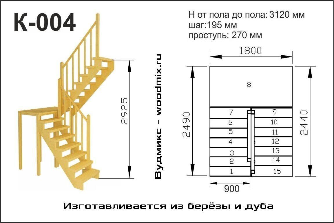 Лестница продаж схема